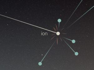 MAVEN Infographic